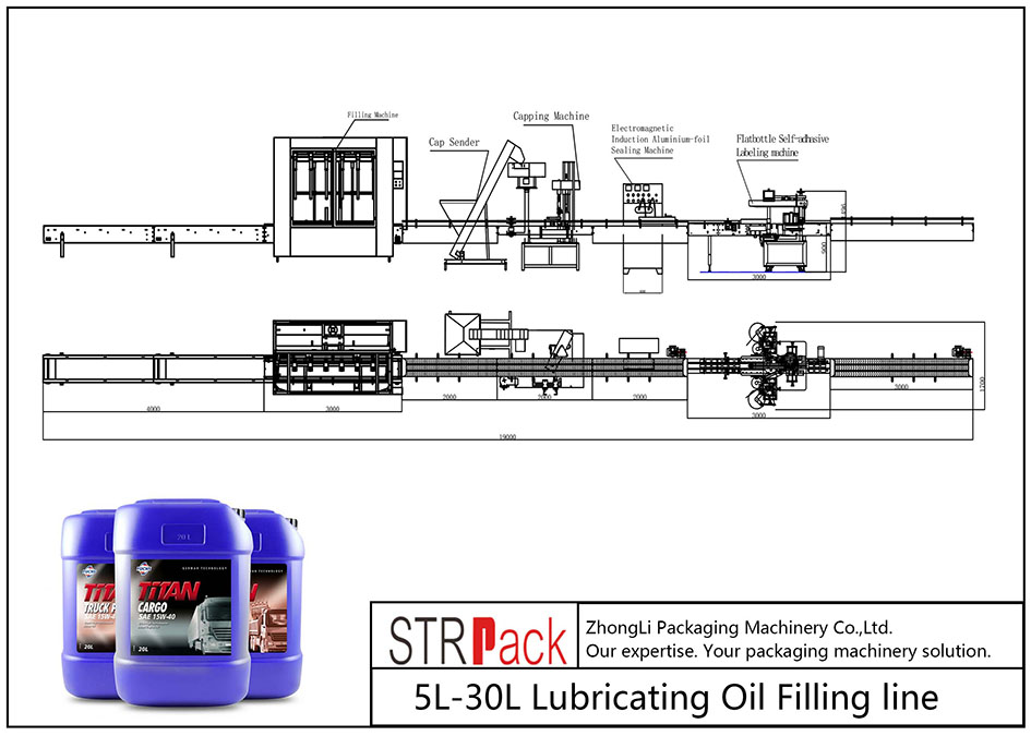 Awtomatikong 5L-30L Lubricating Oil Filling Line