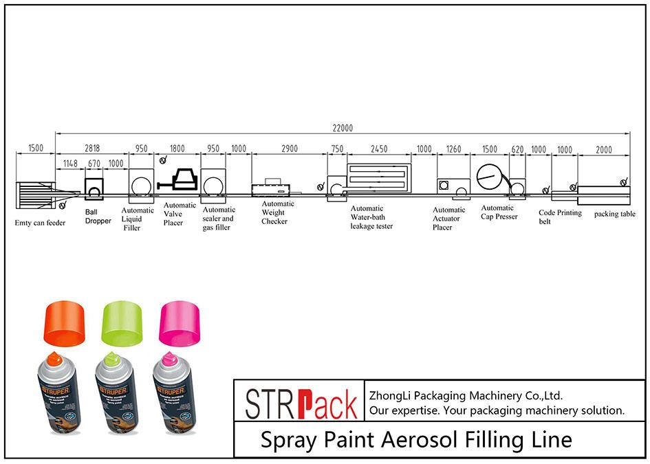 Linya sa Awtomatikong Pag-spray sa Aerosol nga Pagpuno